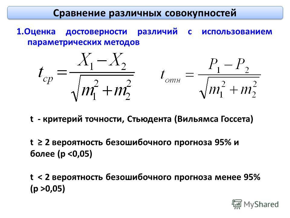Сравнение различных совокупностей 1.Оценка достоверности различий с использованием параметрических методов t - критерий точности, Стьюдента (Вильямса Госсета) t 2 вероятность безошибочного прогноза 95% и более (р