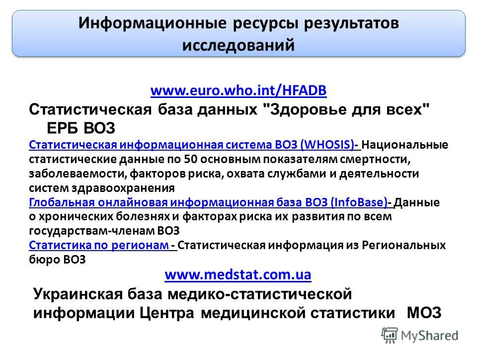 www.euro.who.int/HFADB Статистическая база данных