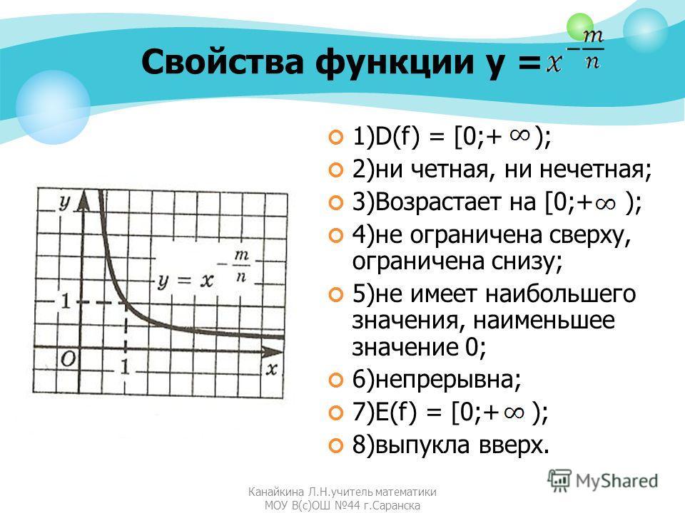 Свойства функции у = 1)D(f) = [0;+ ); 2)ни четная, ни нечетная; 3)Возрастает на [0;+ ); 4)не ограничена сверху, ограничена снизу; 5)не имеет наибольшего значения, наименьшее значение 0; 6)непрерывна; 7)E(f) = [0;+ ); 8)выпукла вверх. Канайкина Л.Н.уч