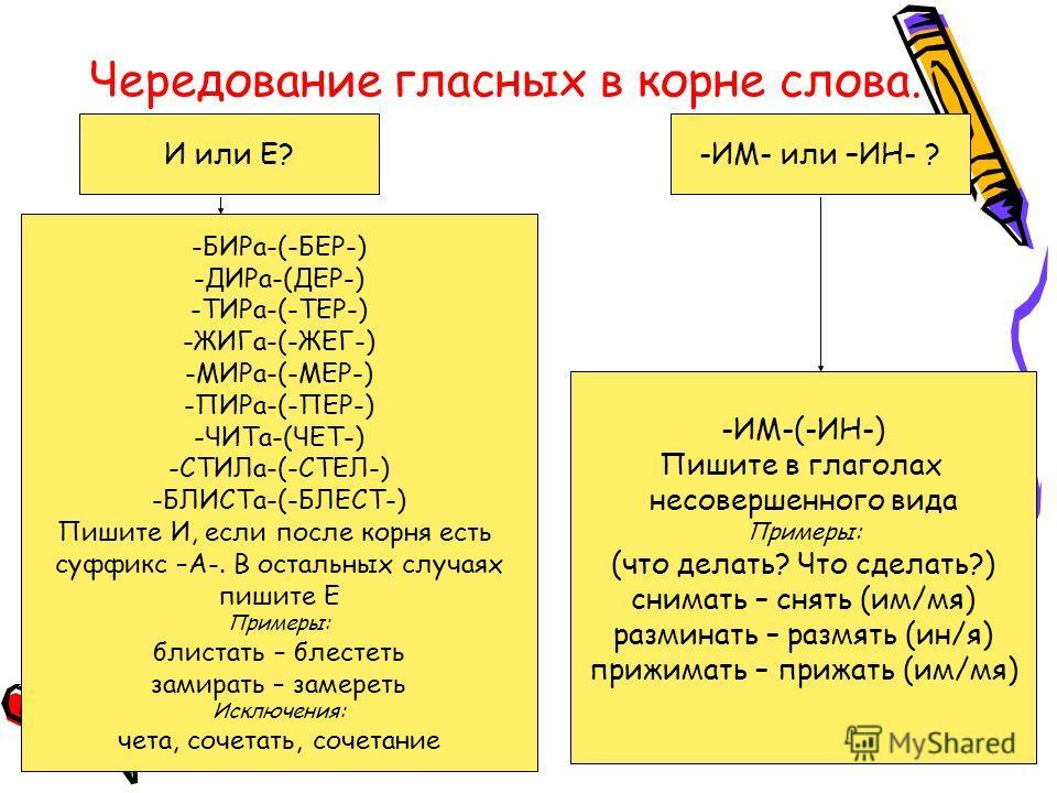 Чередование гласных в корне слова. И или Е?-ИМ- или –ИН- ? -БИРа-(-БЕР-) -ДИРа-(ДЕР-) -ТИРа-(-ТЕР-) -ЖИГа-(-ЖЕГ-) -МИРа-(-МЕР-) -ПИРа-(-ПЕР-) -ЧИТа-(ЧЕТ-) -СТИЛа-(-СТЕЛ-) -БЛИСТа-(-БЛЕСТ-) Пишите И, если после корня есть суффикс –А-. В остальных случ