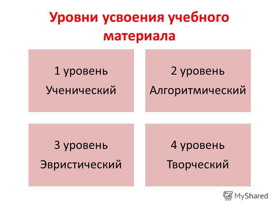 Уровни усвоения учебного материала 1 уровень Ученический 2 уровень Алгоритмический 3 уровень Эвристический 4 уровень Творческий