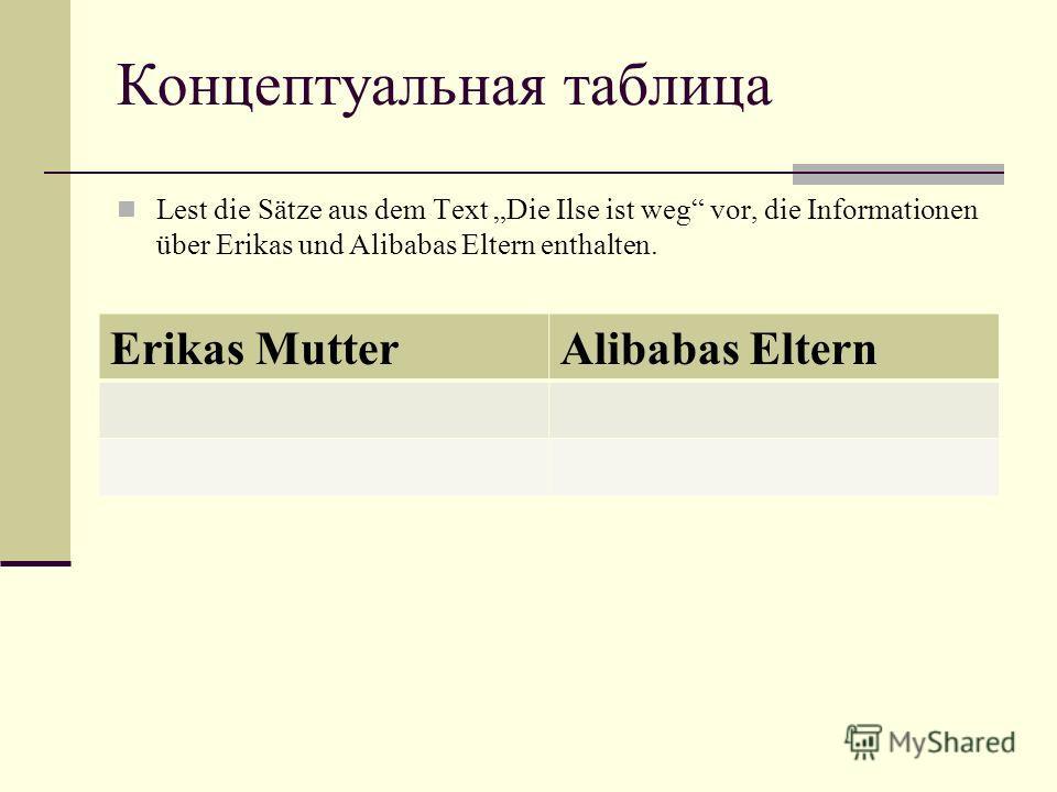 Концептуальная таблица Lest die Sätze aus dem Text Die Ilse ist weg vor, die Informationen über Erikas und Alibabas Eltern enthalten. Erikas MutterAlibabas Eltern