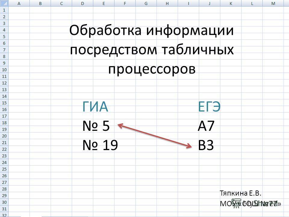 Обработка информации посредством табличных процессоров Тяпкина Е.В. МОУ «СОШ 77» ГИА ЕГЭ 5А7 19В3