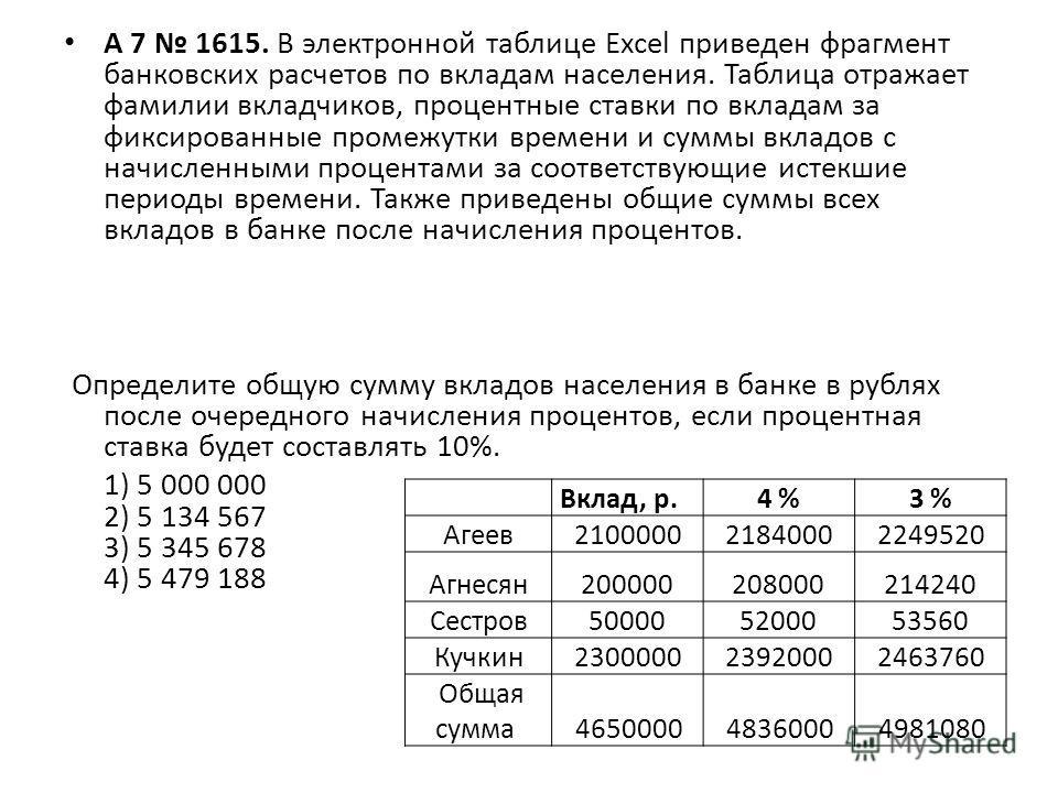 A 7 1615. В электронной таблице Excel приведен фрагмент банковских расчетов по вкладам населения. Таблица отражает фамилии вкладчиков, процентные ставки по вкладам за фиксированные промежутки времени и суммы вкладов с начисленными процентами за соотв