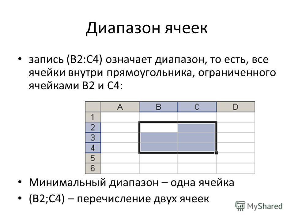 Диапазон ячеек запись (B2:C4) означает диапазон, то есть, все ячейки внутри прямоугольника, ограниченного ячейками B2 и C4: Минимальный диапазон – одна ячейка (В2;С4) – перечисление двух ячеек