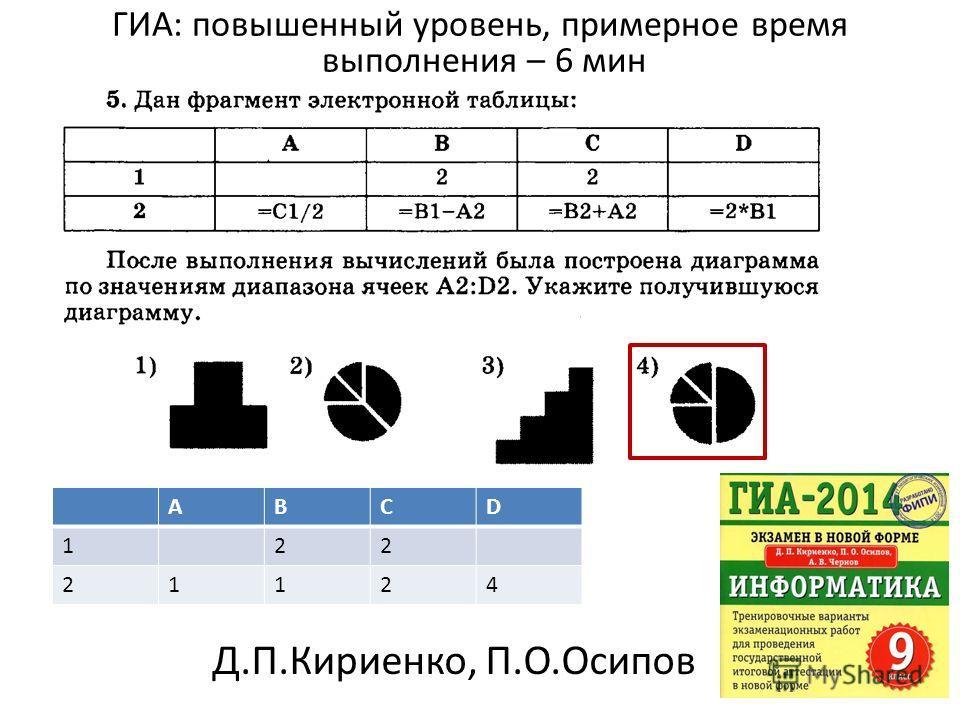 Д.П.Кириенко, П.О.Осипов ABCD 122 21124 ГИА: повышенный уровень, примерное время выполнения – 6 мин