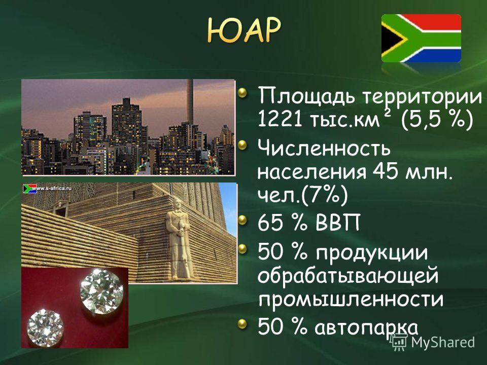 Площадь территории 1221 тыс.км² (5,5 %) Численность населения 45 млн. чел.(7%) 65 % ВВП 50 % продукции обрабатывающей промышленности 50 % автопарка