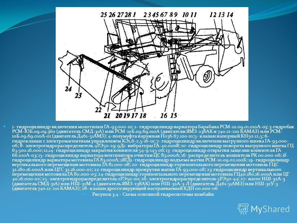 1- гидроцилиндр включения молотилки ГА-93.000-10; 2- гидроцилиндр вариатора барабана РСМ-10.09.01.010А-03; 3-гидробак РСМ-ЮБ.09.09.360 (двигатель СМД-31А) или РСМ-10Б.09.69.010А (двигатели ЯМЗ-238АК и 740.12-210 КАМАЗ) или РСМ- 10Б.09.69.010А-01 (дви