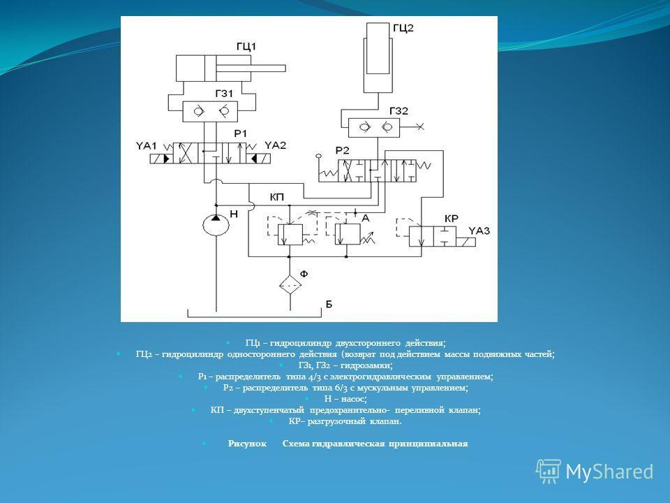 ГЦ1 – гидроцилиндр двухстороннего действия; ГЦ2 – гидроцилиндр одностороннего действия (возврат под действием массы подвижных частей; ГЗ1, ГЗ2 – гидрозамки; Р1 – распределитель типа 4/3 с электрогидравлическим управлением; Р2 – распределитель типа 6/