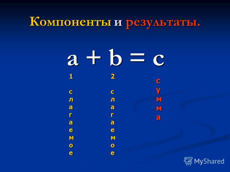 Компоненты и результаты. a + b = c 1 11 слагаемое слагаемое11 слагаемое слагаемое2 22 слагаемое слагаемое22 слагаемое слагаемое суммасуммасуммасумма