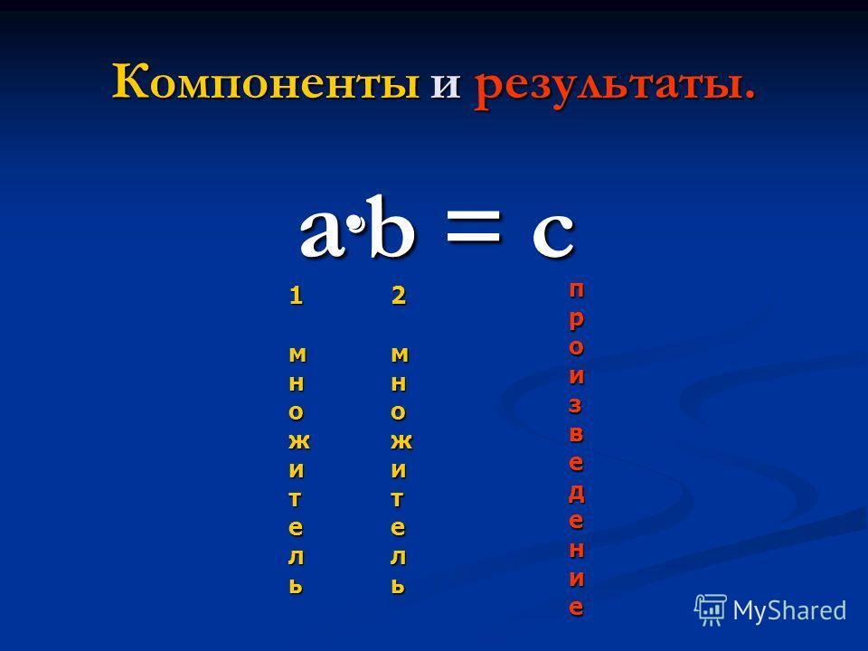 Компоненты и результаты. a b = c 1 11 множитель множитель11 множитель множитель 2 22 множитель множитель22 множитель множитель произведениепроизведениепроизведениепроизведение
