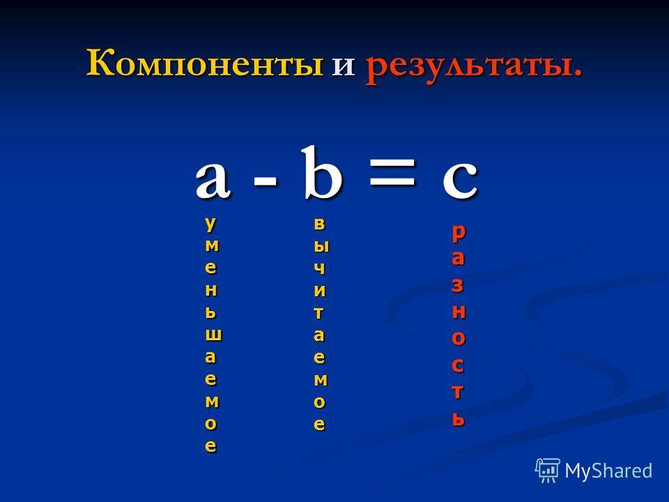 Компоненты и результаты. a - b = c уменьшаемоеуменьшаемоеуменьшаемоеуменьшаемое вычитаемоевычитаемоевычитаемоевычитаемое разностьразностьразностьразность