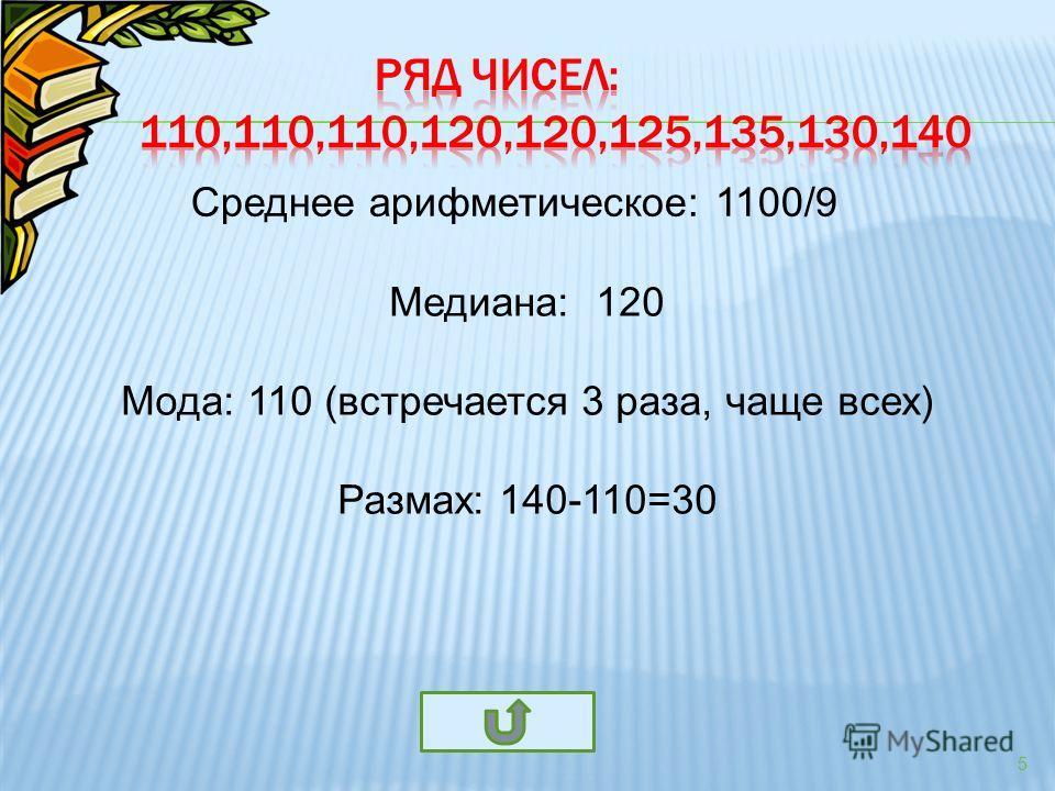 5 Медиана: 120 Мода: 110 (встречается 3 раза, чаще всех) Размах: 140-110=30 Среднее арифметическое: 1100/9