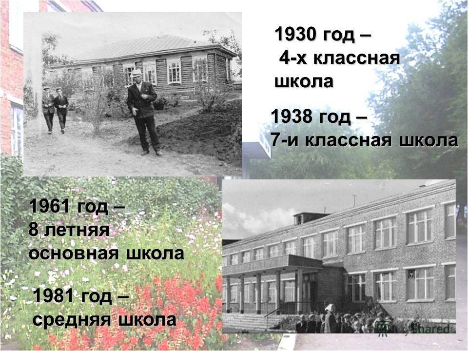 1930 год – 4-х классная школа 1938 год – 7-и классная школа 1961 год – 8 летняя основная школа 1981 год – средняя школа