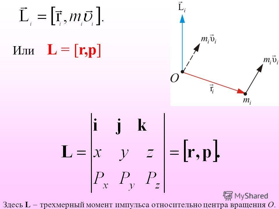 Или L = [r,p] Здесь L трехмерный момент импульса относительно центра вращения О.