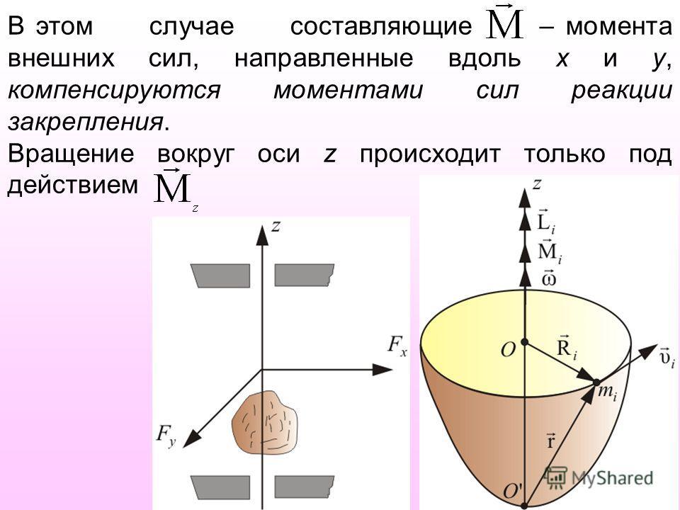 В этом случае составляющие – момента внешних сил, направленные вдоль x и y, компенсируются моментами сил реакции закрепления. Вращение вокруг оси z происходит только под действием