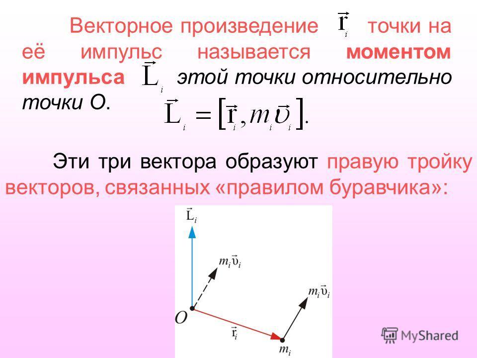 Векторное произведение точки на её импульс называется моментом импульса этой точки относительно точки О. Эти три вектора образуют правую тройку векторов, связанных «правилом буравчика»: