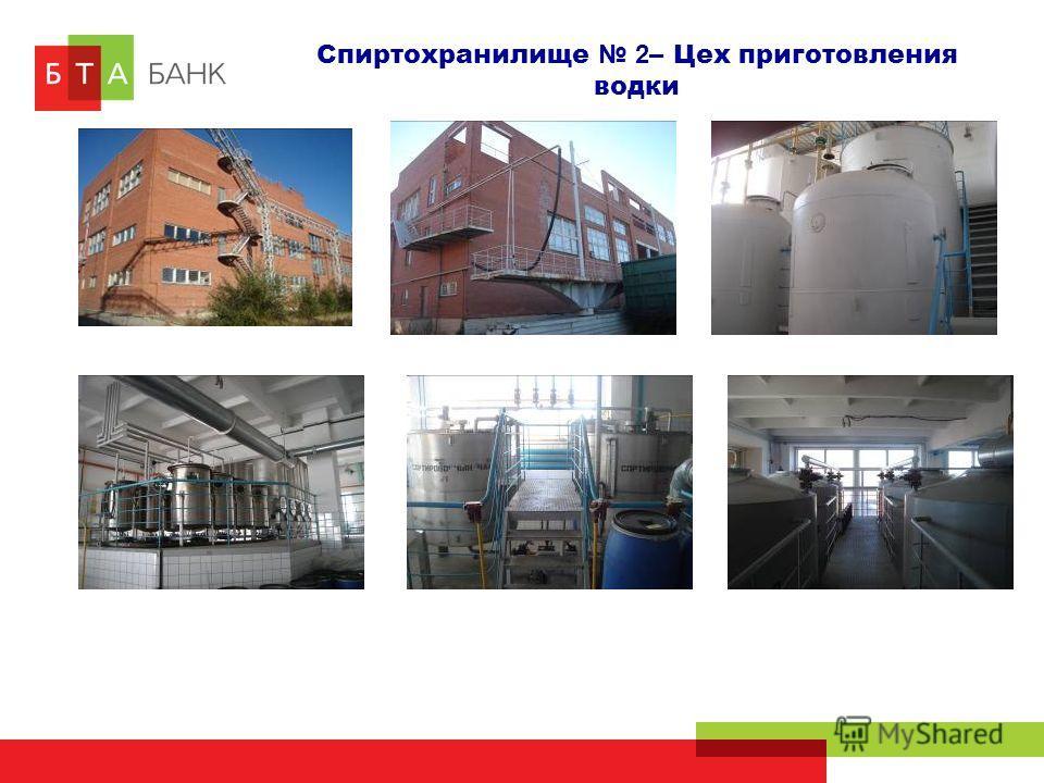 Спиртохранилище 2– Цех приготовления водки