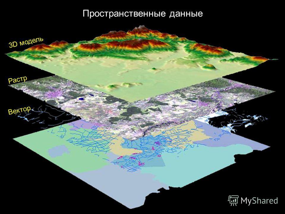 Пространственные данные Растр Вектор 3D модель