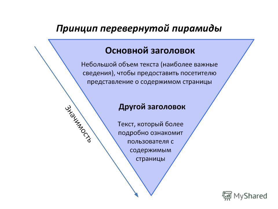 Принцип перевернутой пирамиды
