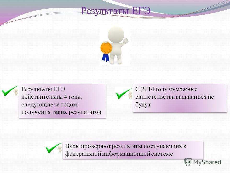 Результаты ЕГЭ Результаты ЕГЭ действительны 4 года, следующие за годом получения таких результатов С 2014 году бумажные свидетельства выдаваться не будут Вузы проверяют результаты поступающих в федеральной информационной системе