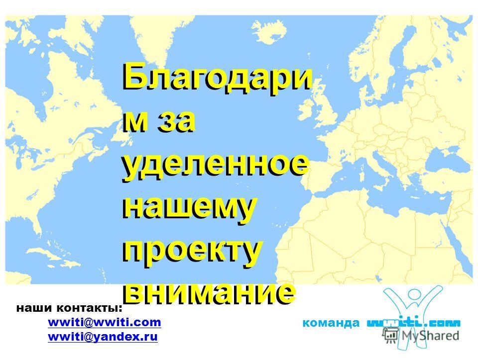 Благодари м за уделенное нашему проекту внимание команда наши контакты: wwiti@wwiti.com wwiti@yandex.ru