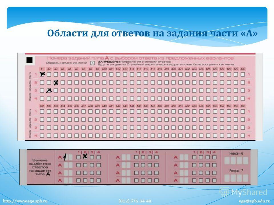 Области для ответов на задания части «А» http://www.ege.spb.ru (812) 576-34-40 ege@spb.edu.ru
