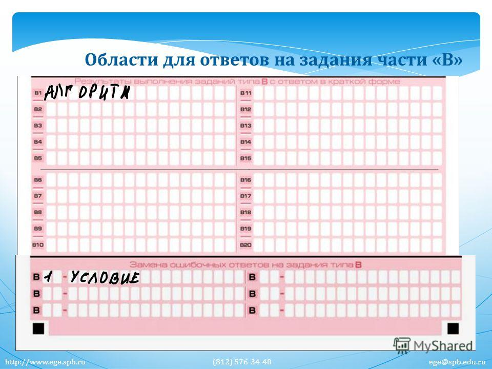 Области для ответов на задания части «В» http://www.ege.spb.ru (812) 576-34-40 ege@spb.edu.ru
