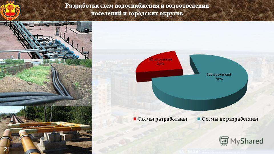 23 Разработка схем водоснабжения и водоотведения поселений и городских округов 21