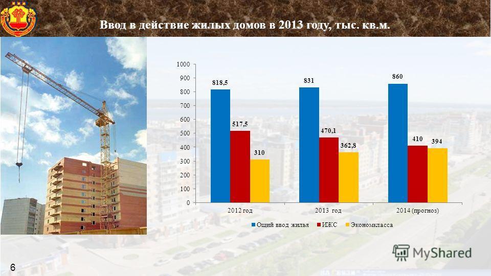 Ввод в действие жилых домов в 2013 году, тыс. кв.м. 6