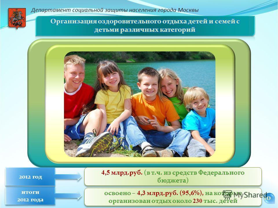 Департамент социальной защиты населения города Москвы 10 итоги 2012 года итоги 2012 года 2012 год
