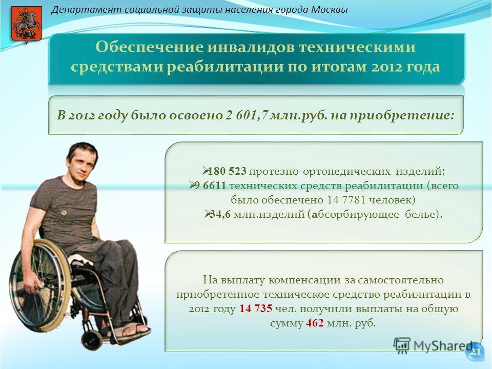 В 2012 году было освоено 2 601,7 млн.руб. на приобретение: Обеспечение инвалидов техническими средствами реабилитации по итогам 2012 года Департамент социальной защиты населения города Москвы 180 523 протезно-ортопедических изделий; 9 6611 технически