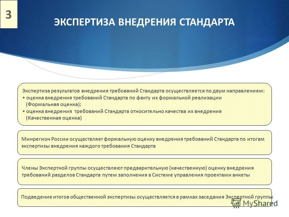 ЭКСПЕРТИЗА ВНЕДРЕНИЯ СТАНДАРТА 3 Минрегион России осуществляет формальную оценку внедрения требований Стандарта по итогам экспертизы внедрения каждого требования Стандарта Члены Экспертной группы осуществляют предварительную (качественную) оценку вне