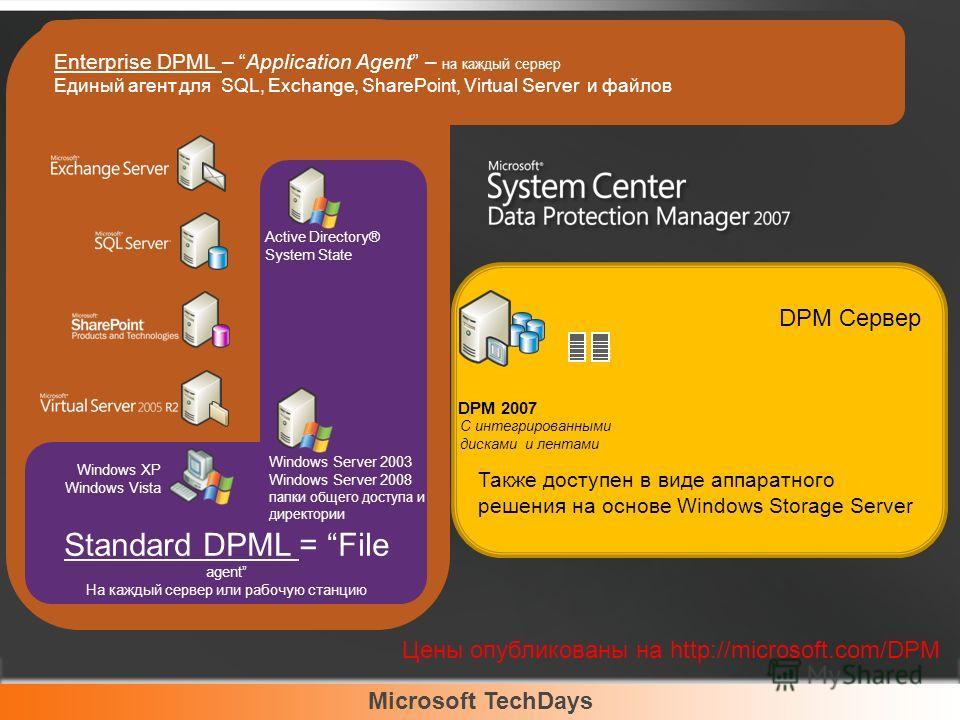 Microsoft TechDays Standard DPML = File agent На каждый сервер или рабочую станцию Active Directory® System State Windows Server 2003 Windows Server 2008 папки общего доступа и директории Windows XP Windows Vista Enterprise DPML – Application Agent –