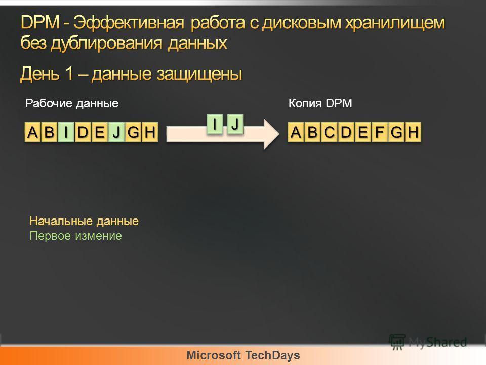 Microsoft TechDays AABBIIDDEEJJGG Рабочие данные HHAABBCCDDEEFFGG Копия DPM HH Начальные данные Первое измение IIJJ