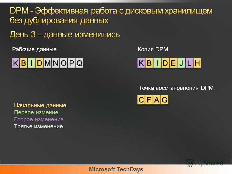 Microsoft TechDays KKBBIIDDMMNNOO Рабочие данные PP AA BB CC DDEE FFGG Копия DPM HHIIJJKKLLQQ Начальные данные Первое измение Второе изменение Третье изменение Точка восстановления DPM