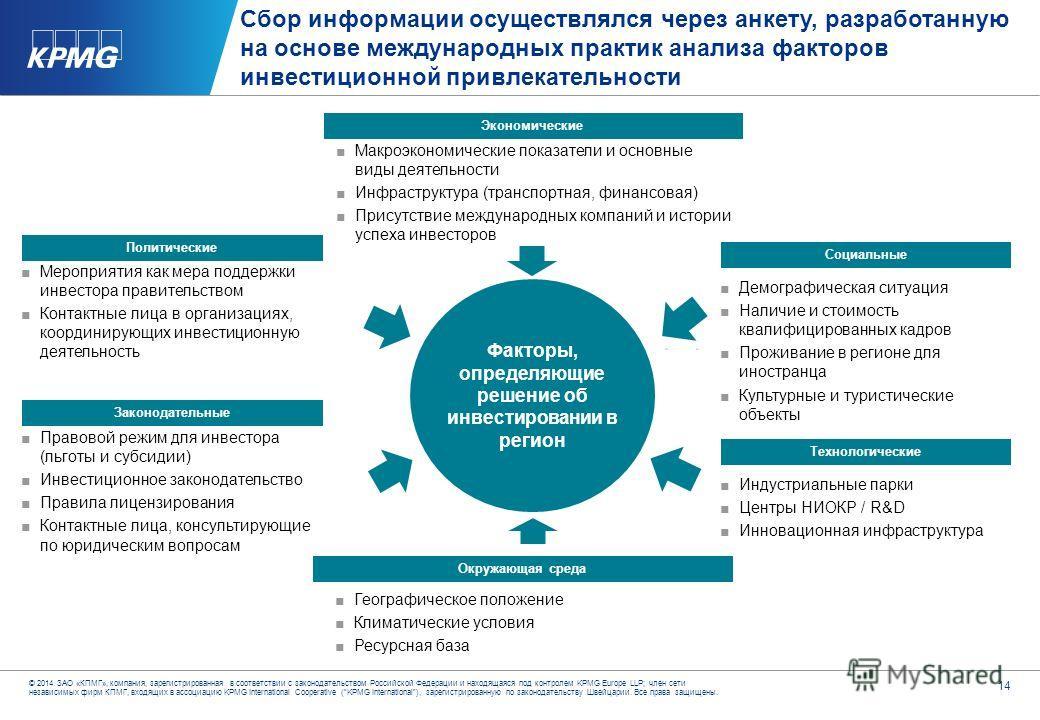 13 © 2014 ЗАО «КПМГ», компания, зарегистрированная в соответствии с законодательством Российской Федерации и находящаяся под контролем KPMG Europe LLP; член сети независимых фирм КПМГ, входящих в ассоциацию KPMG International Cooperative (KPMG Intern