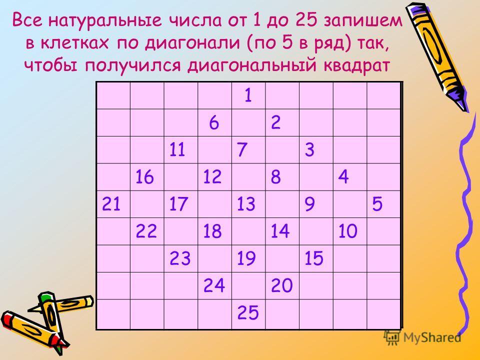 Все натуральные числа от 1 до 25 запишем в клетках по диагонали (по 5 в ряд) так, чтобы получился диагональный квадрат 1 62 1173 161284 21171395 22181410 231915 2420 25