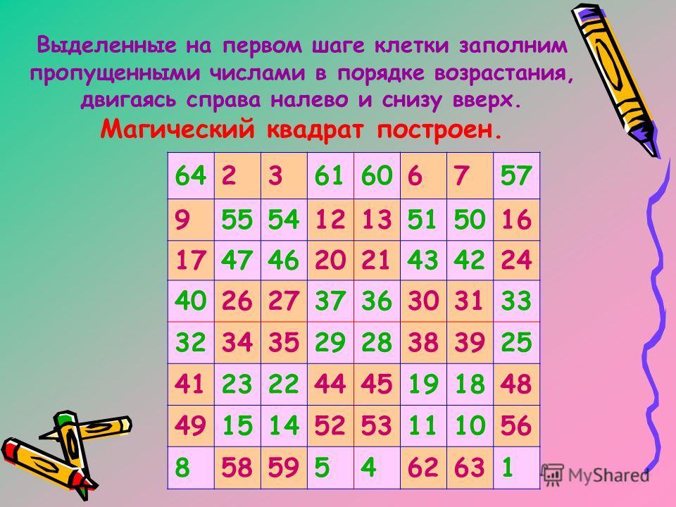 Выделенные на первом шаге клетки заполним пропущенными числами в порядке возрастания, двигаясь справа налево и снизу вверх. Магический квадрат построен. 642361606757 955541213515016 1747462021434224 4026273736303133 3234352928383925 4123224445191848