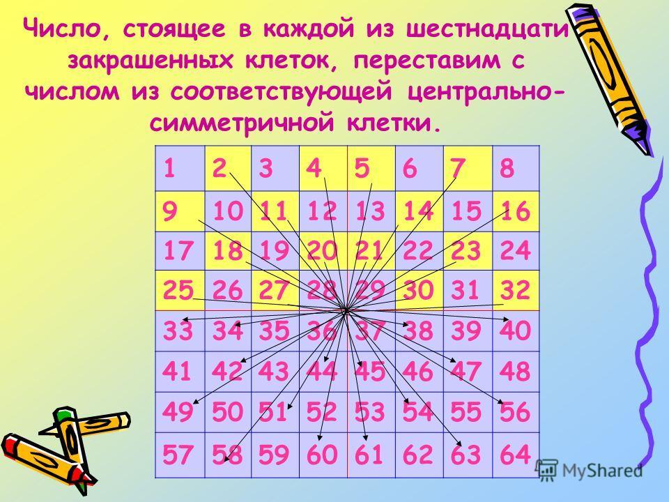 Число, стоящее в каждой из шестнадцати закрашенных клеток, переставим с числом из соответствующей центрально- симметричной клетки. 12345678 910111213141516 1718192021222324 2526272829303132 3334353637383940 4142434445464748 4950515253545556 575859606