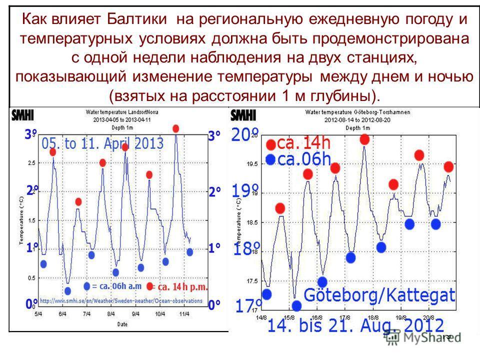 19 Как влияет Балтики на региональную ежедневную погоду и температурных условиях должна быть продемонстрирована с одной недели наблюдения на двух станциях, показывающий изменение температуры между днем и ночью (взятых на расстоянии 1 м глубины).