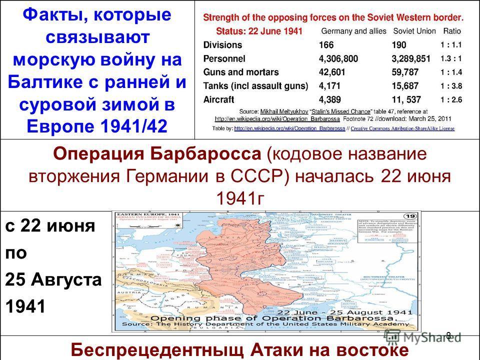 8 Факты, которые связывают морскую войну на Балтике с ранней и суровой зимой в Европе 1941/42 Операция Барбаросса (кодовое название вторжения Германии в СССР) началась 22 июня 1941г с 22 июня по 25 Августа 1941 Беспрецедентныщ Атаки на востоке