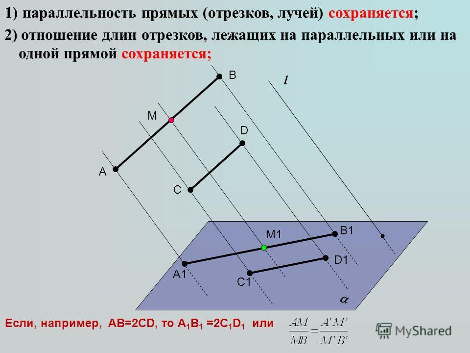 2) отношение длин отрезков, лежащих на параллельных или на одной прямой сохраняется; 1)параллельность прямых (отрезков, лучей) сохраняется; l A D C B A1 D1 C1 B1 Если, например, АВ=2CD, то А 1 В 1 =2C 1 D 1 или М М1М1