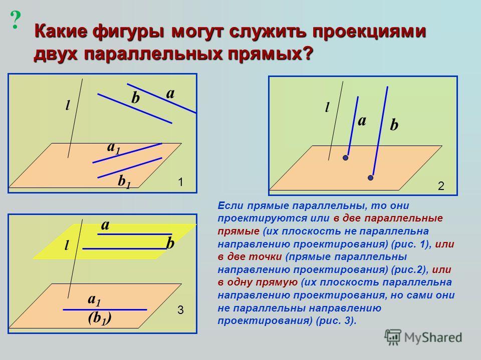 Какие фигуры могут служить проекциями двух параллельных прямых? a b b1b1 a1a1 l a b l a b l a 1 (b 1 ) 1 2 3 Если прямые параллельны, то они проектируются или в две параллельные прямые (их плоскость не параллельна направлению проектирования) (рис. 1)
