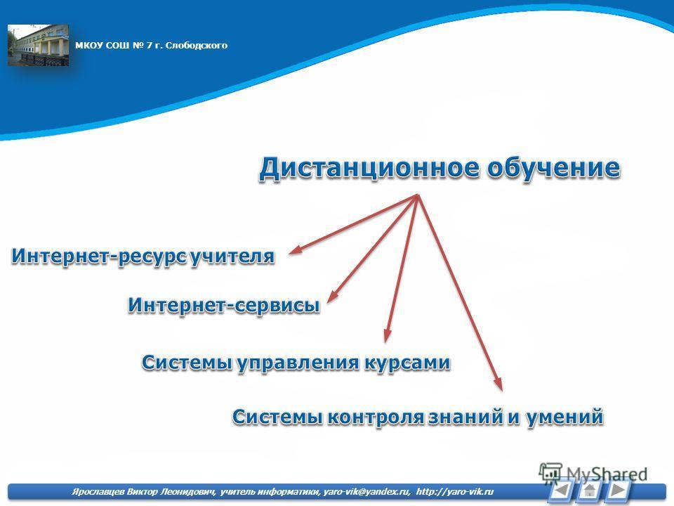 Ярославцев Виктор Леонидович, учитель информатики, yaro-vik@yandex.ru, http://yaro-vik.ru МКОУ СОШ 7 г. Слободского