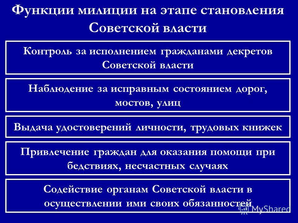 Контроль за исполнением гражданами декретов Советской власти Выдача удостоверений личности, трудовых книжек Привлечение граждан для оказания помощи при бедствиях, несчастных случаях Функции милиции на этапе становления Советской власти Наблюдение за