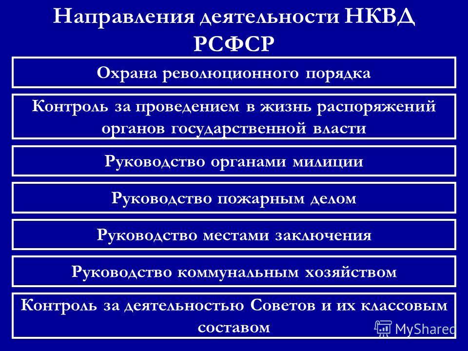 Направления деятельности НКВД РСФСР Руководство органами милиции Охрана революционного порядка Контроль за проведением в жизнь распоряжений органов государственной власти Руководство пожарным делом Руководство местами заключения Руководство коммуналь