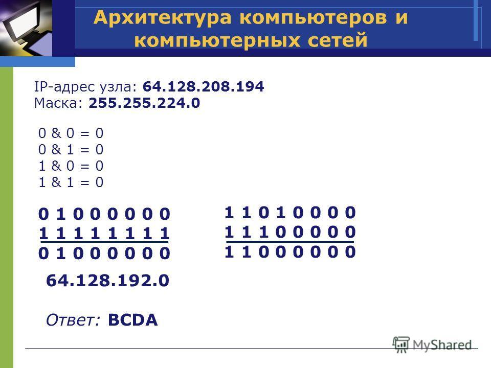 Архитектура компьютеров и компьютерных сетей IP-адрес узла: 64.128.208.194 Маска: 255.255.224.0 0 & 0 = 0 0 & 1 = 0 1 & 0 = 0 1 & 1 = 0 0 1 0 0 0 0 0 0 1 1 1 1 0 1 0 0 0 0 0 0 1 1 0 1 0 0 0 0 1 1 1 0 0 0 0 0 1 1 0 0 0 0 0 0 64.128.192.0 Ответ: BCDA
