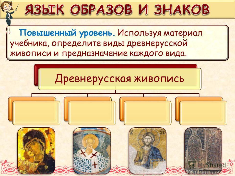 Повышенный уровень. Используя материал учебника, определите виды древнерусской живописи и предназначение каждого вида. Древнерусская живопись