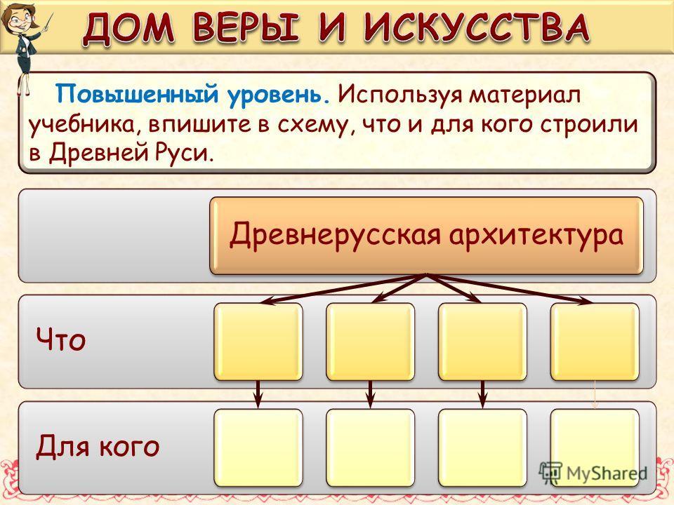 Повышенный уровень. Используя материал учебника, впишите в схему, что и для кого строили в Древней Руси. Для кого Что Древнерусская архитектура